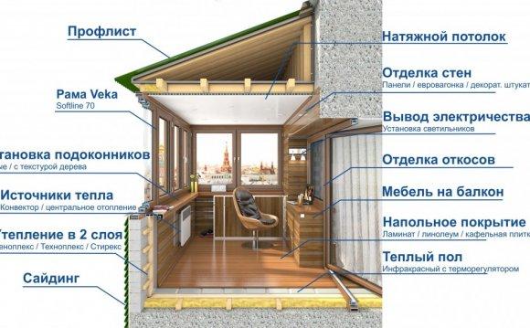 Утепление балкона Томск и