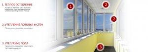Як правильно утеплити балкон, основні етапи