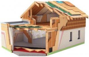 Утеплення стін будинку зовні мінеральною ватою
